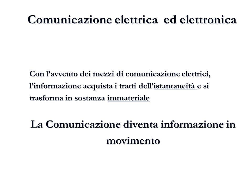 Comunicazione elettrica ed elettronica