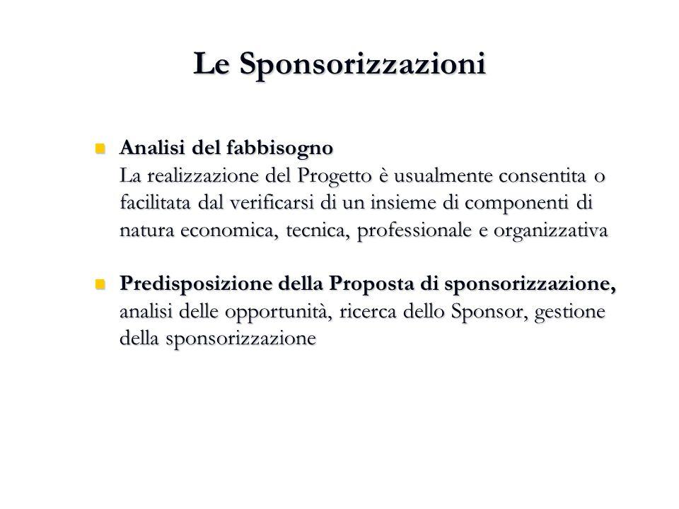 Le Sponsorizzazioni Analisi del fabbisogno
