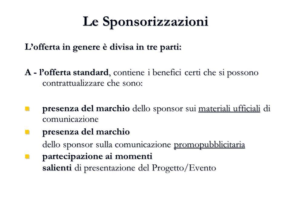 Le Sponsorizzazioni L'offerta in genere è divisa in tre parti: