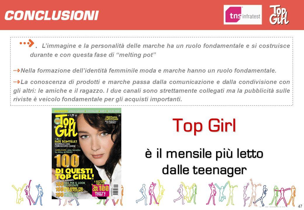 Top Girl CONCLUSIONI è il mensile più letto dalle teenager