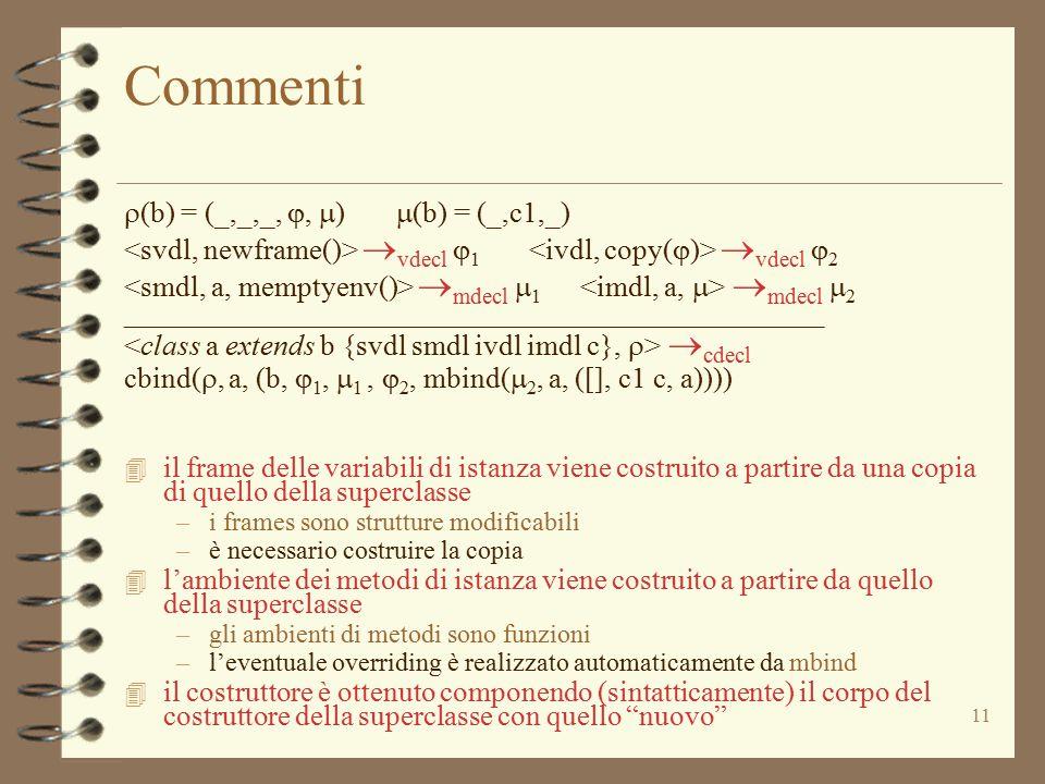 Commenti r(b) = (_,_,_, j, m) m(b) = (_,c1,_)