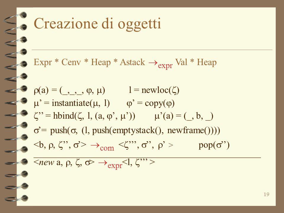 Creazione di oggetti Expr * Cenv * Heap * Astack expr Val * Heap