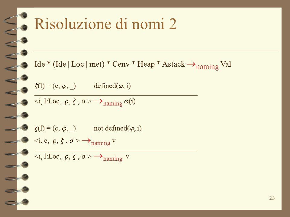 Risoluzione di nomi 2 Ide * (Ide | Loc | met) * Cenv * Heap * Astack naming Val. z(l) = (c, j, _) defined(j, i)