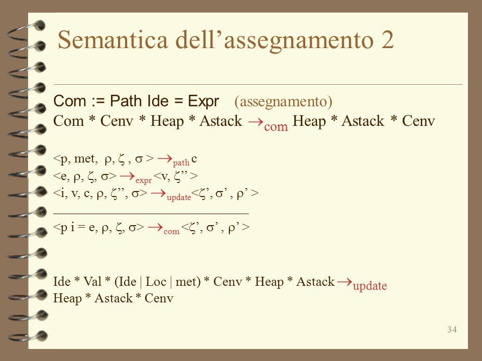 Semantica dell'assegnamento 2