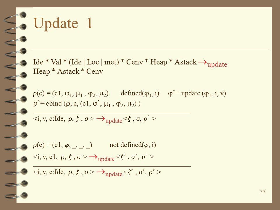 Update 1 Ide * Val * (Ide | Loc | met) * Cenv * Heap * Astack update