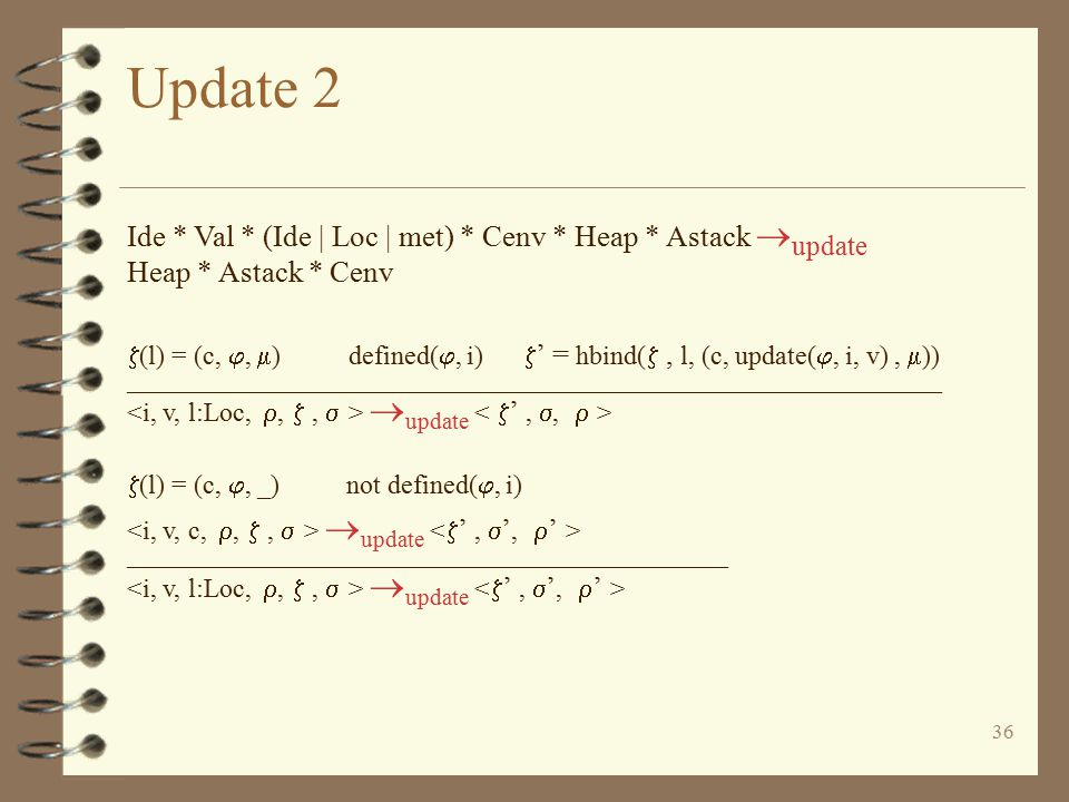 Update 2 Ide * Val * (Ide | Loc | met) * Cenv * Heap * Astack update