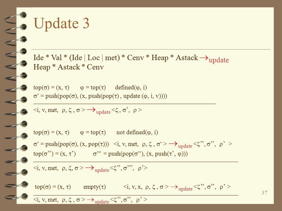 Update 3 Ide * Val * (Ide | Loc | met) * Cenv * Heap * Astack update