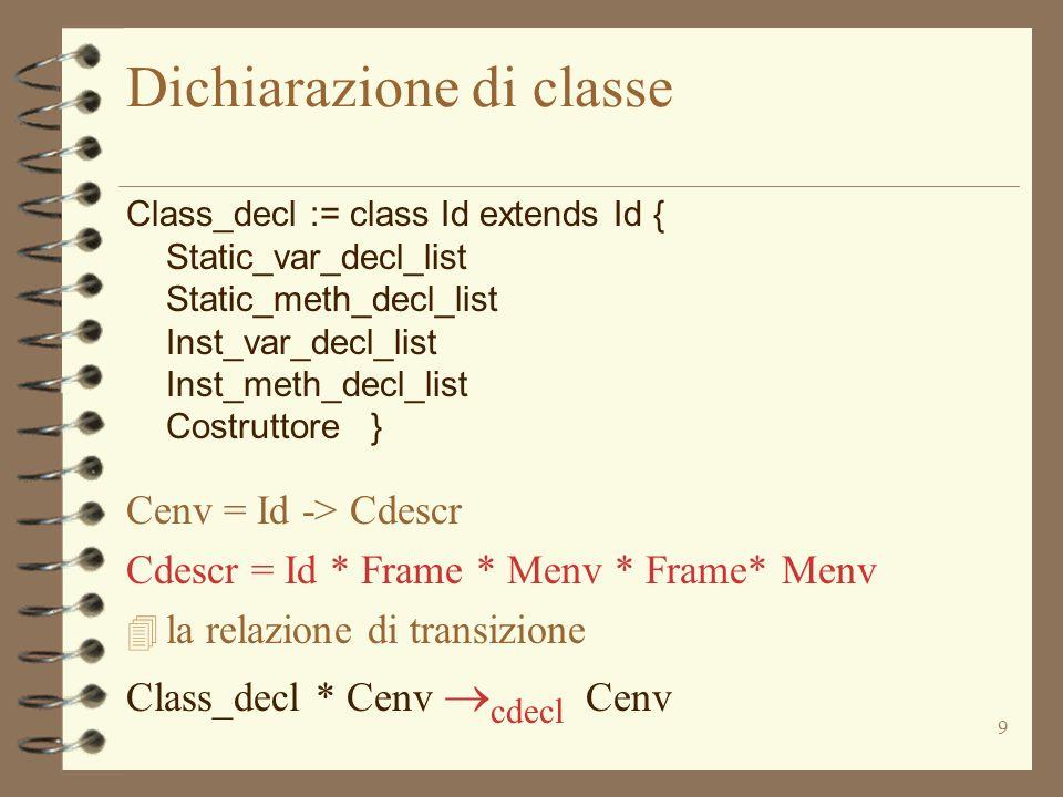 Dichiarazione di classe