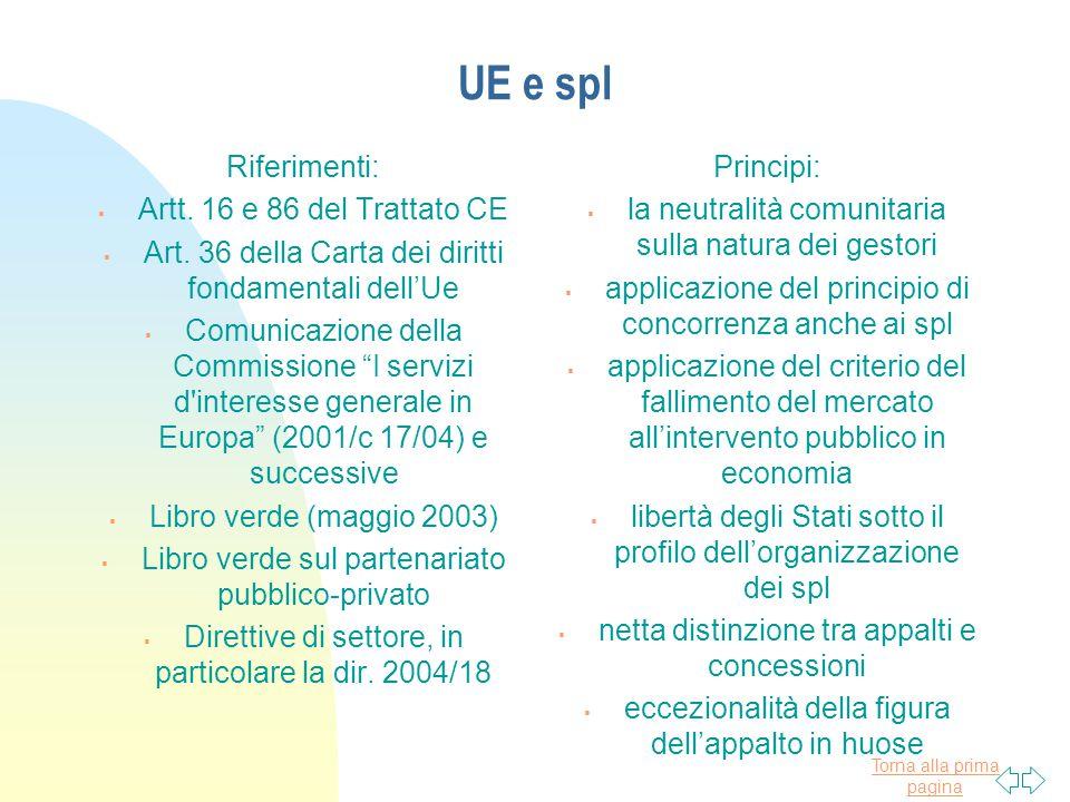 UE e spl Riferimenti: Artt. 16 e 86 del Trattato CE
