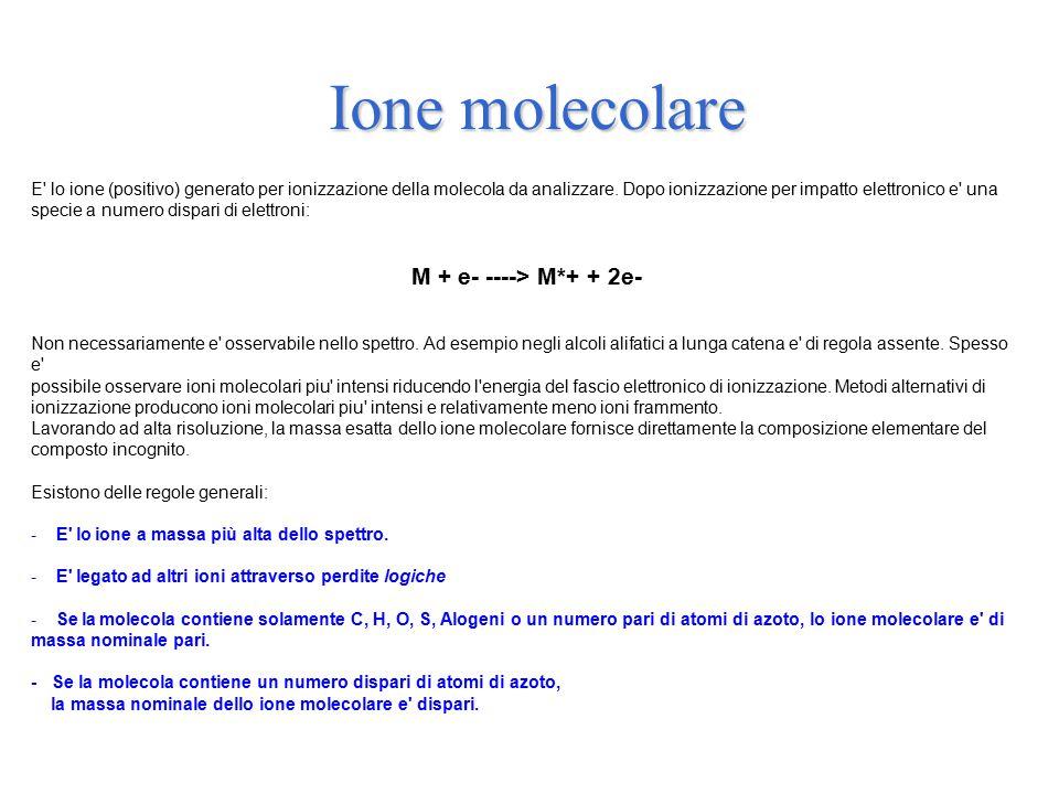 Ione molecolare M + e- ----> M*+ + 2e-
