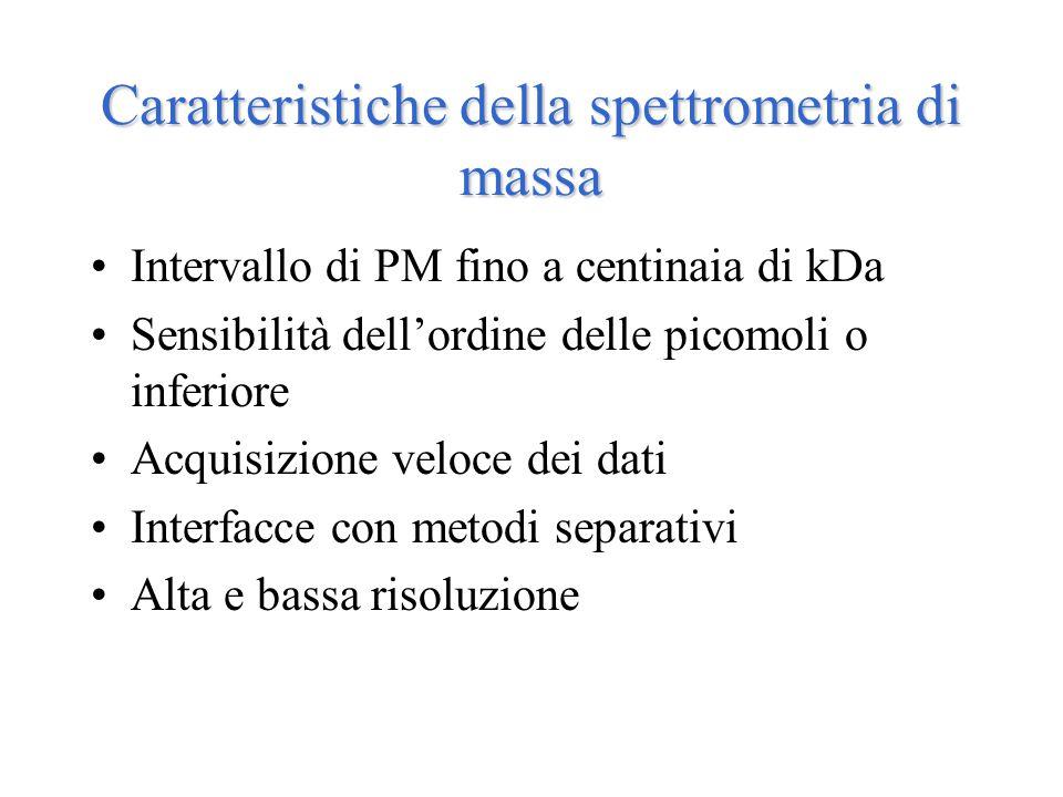 Caratteristiche della spettrometria di massa