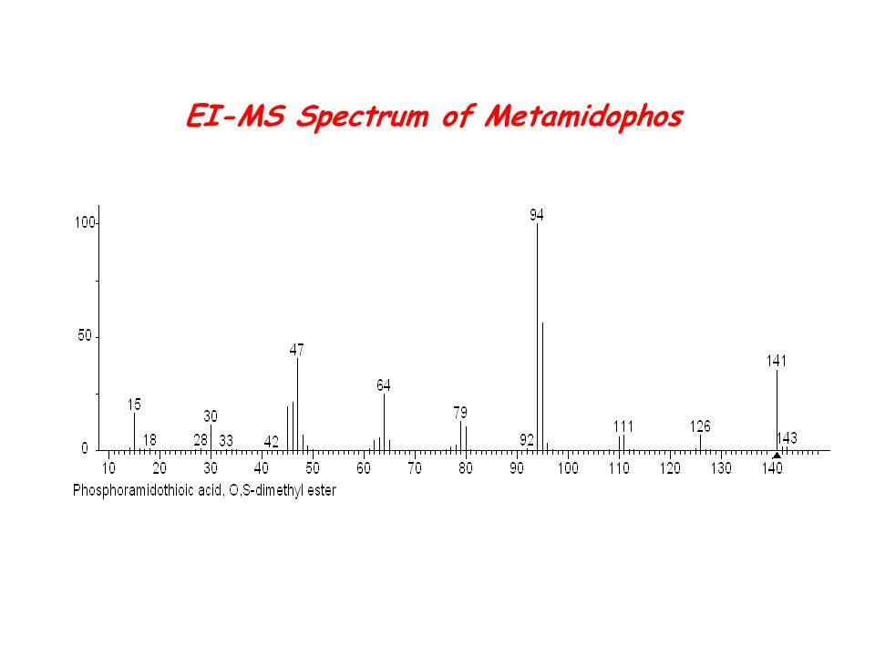 EI-MS Spectrum of Metamidophos