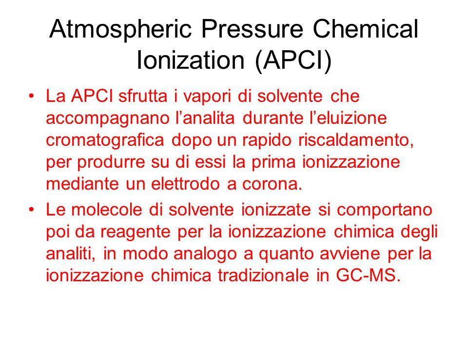 Atmospheric Pressure Chemical Ionization (APCI)