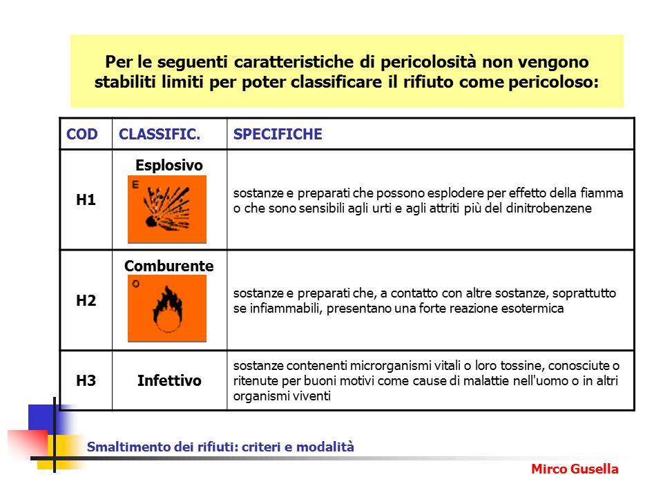Per le seguenti caratteristiche di pericolosità non vengono stabiliti limiti per poter classificare il rifiuto come pericoloso: