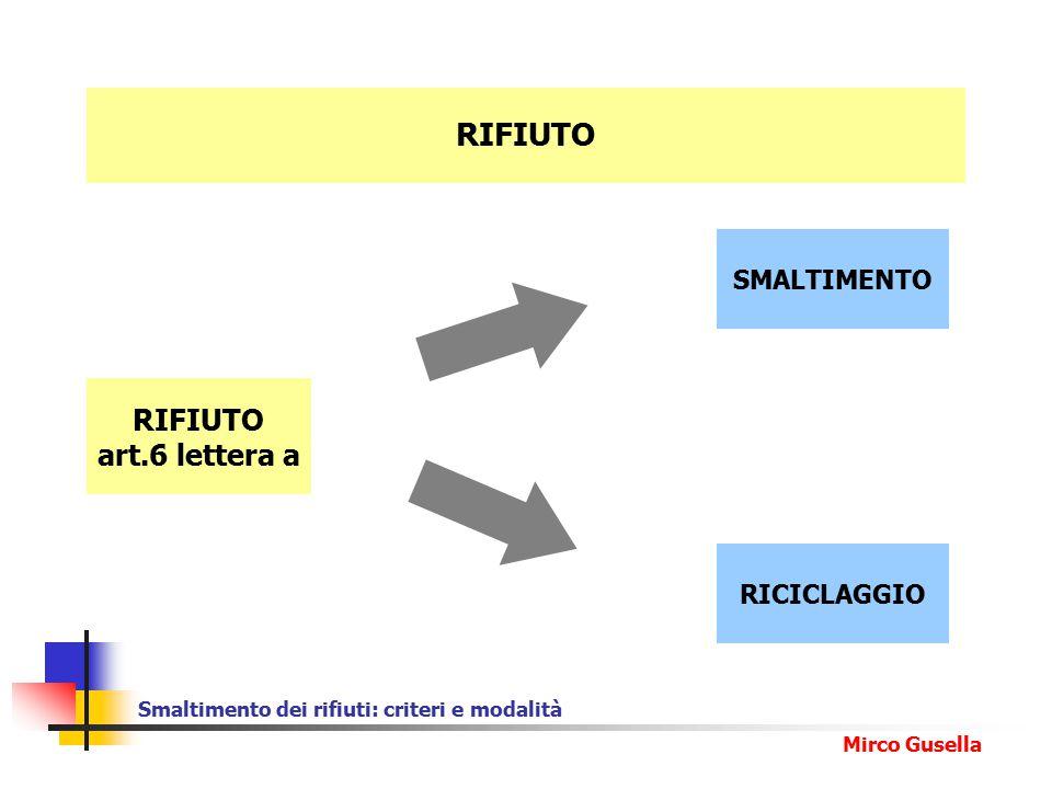 RIFIUTO SMALTIMENTO RIFIUTO art.6 lettera a RICICLAGGIO