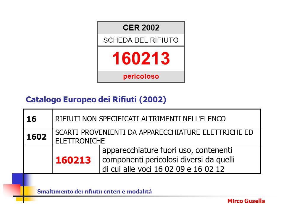 CER 2002 SCHEDA DEL RIFIUTO. 160213. pericoloso. Catalogo Europeo dei Rifiuti (2002) 16. RIFIUTI NON SPECIFICATI ALTRIMENTI NELL ELENCO.