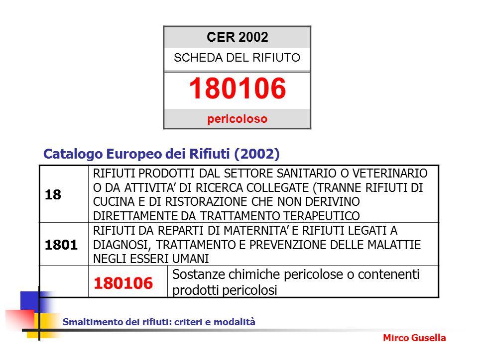 CER 2002 SCHEDA DEL RIFIUTO. 180106. pericoloso. Catalogo Europeo dei Rifiuti (2002) 18.
