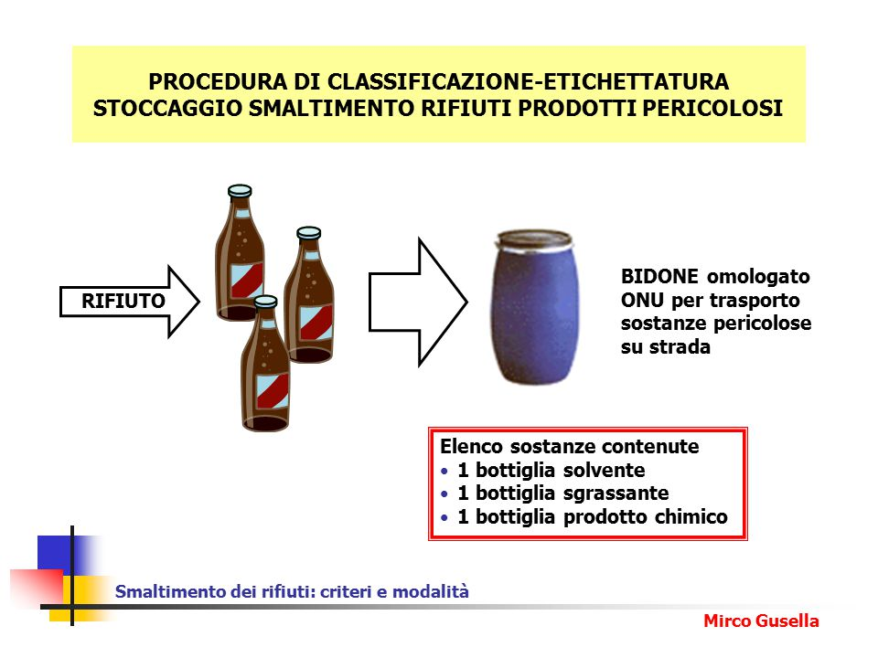 PROCEDURA DI CLASSIFICAZIONE-ETICHETTATURA