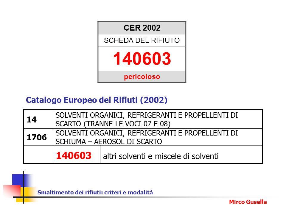 140603 140603 CER 2002 14 1706 altri solventi e miscele di solventi