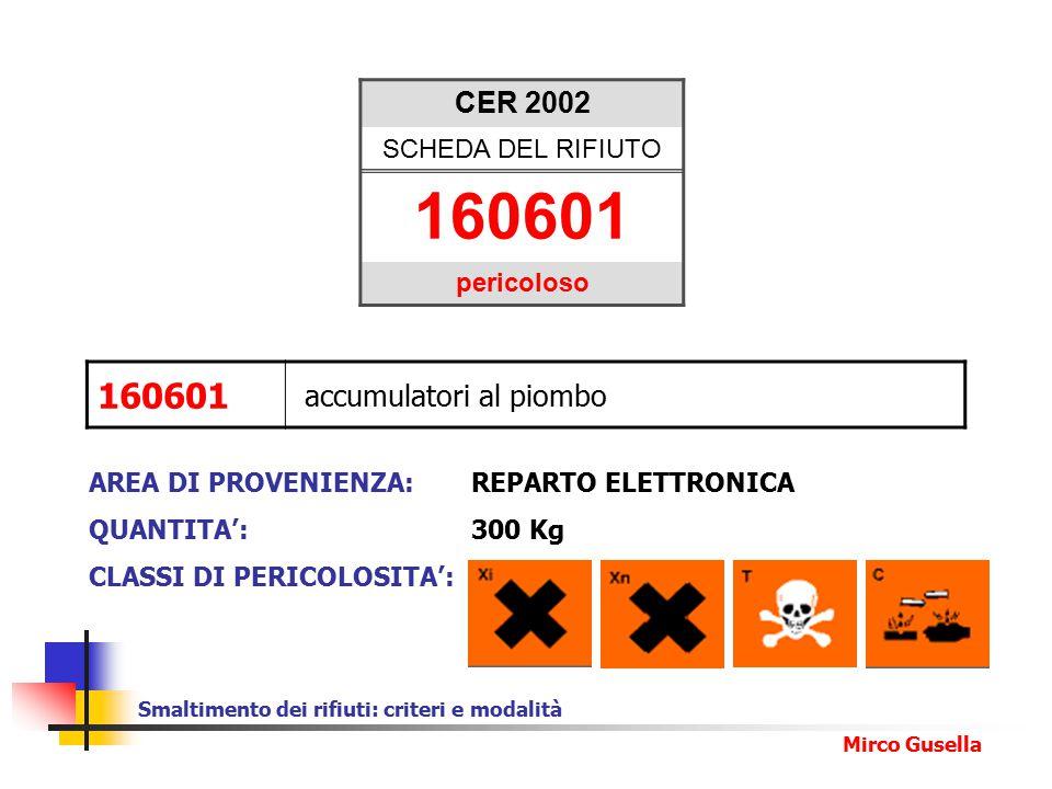 160601 160601 CER 2002 accumulatori al piombo SCHEDA DEL RIFIUTO