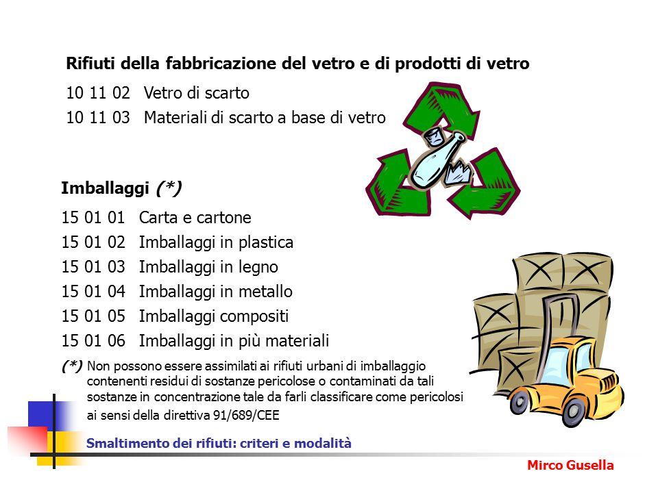 Rifiuti della fabbricazione del vetro e di prodotti di vetro