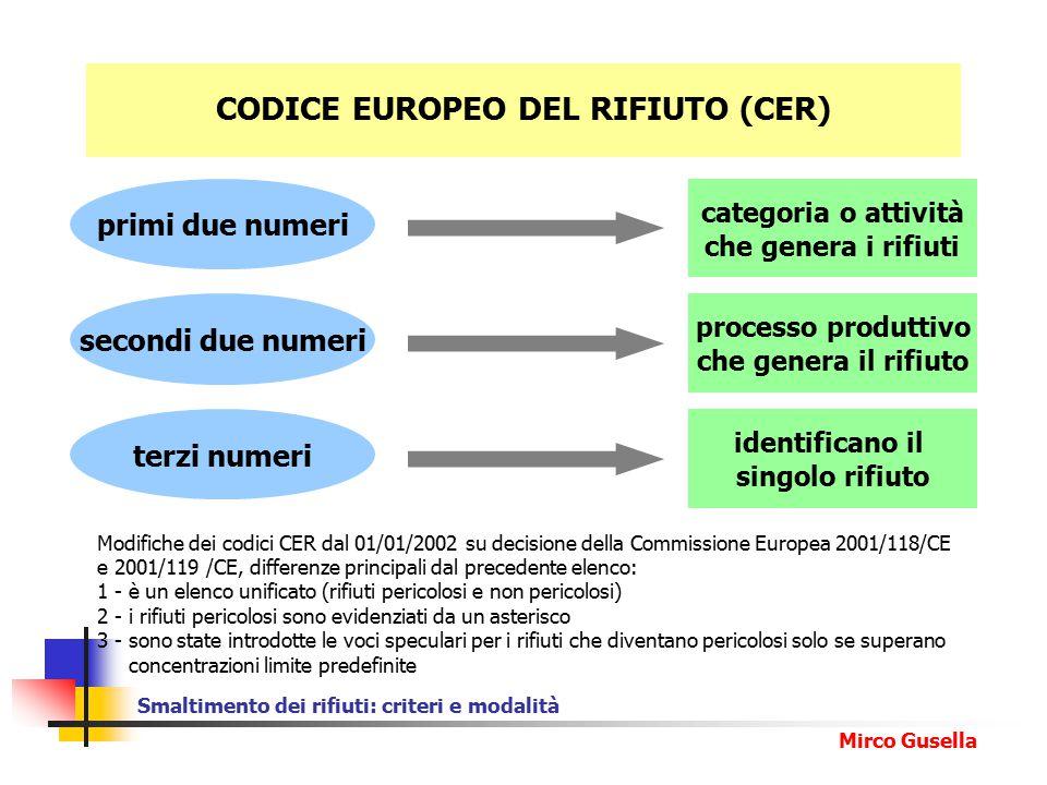 CODICE EUROPEO DEL RIFIUTO (CER)