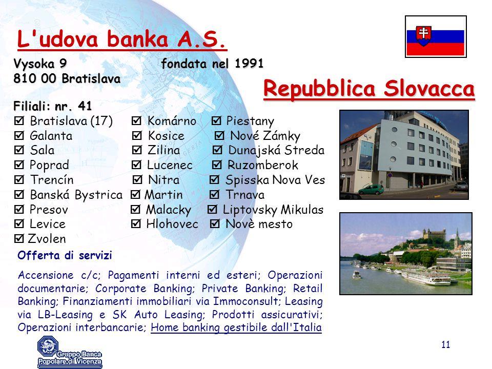 L udova banka A.S. Repubblica Slovacca Vysoka 9 fondata nel 1991