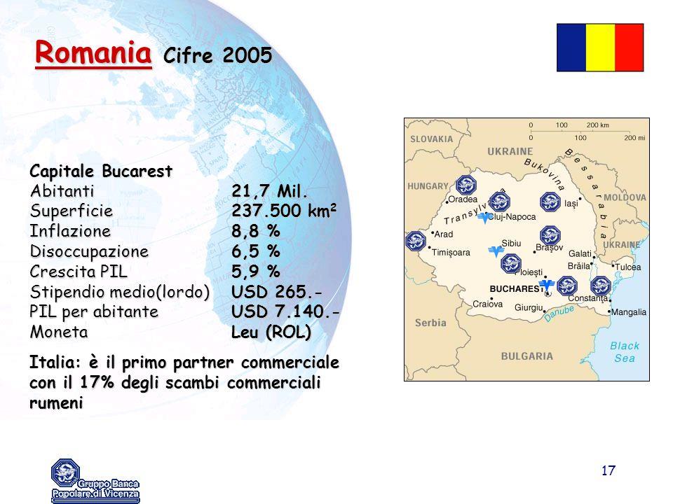 Romania Cifre 2005 Capitale Bucarest Abitanti 21,7 Mil.