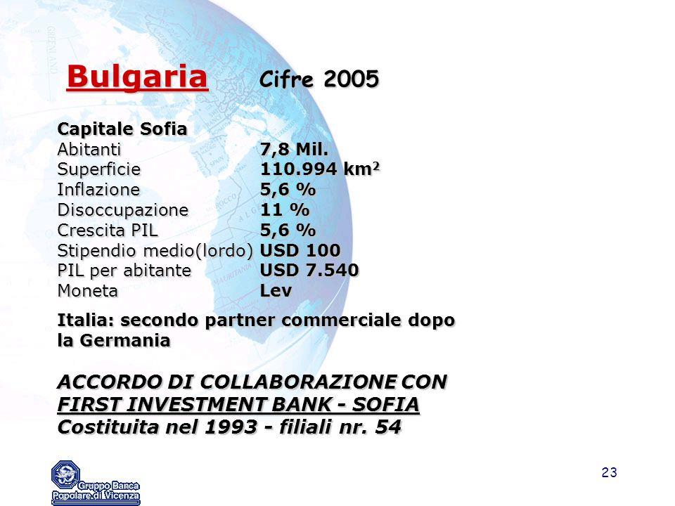 Bulgaria Cifre 2005 ACCORDO DI COLLABORAZIONE CON