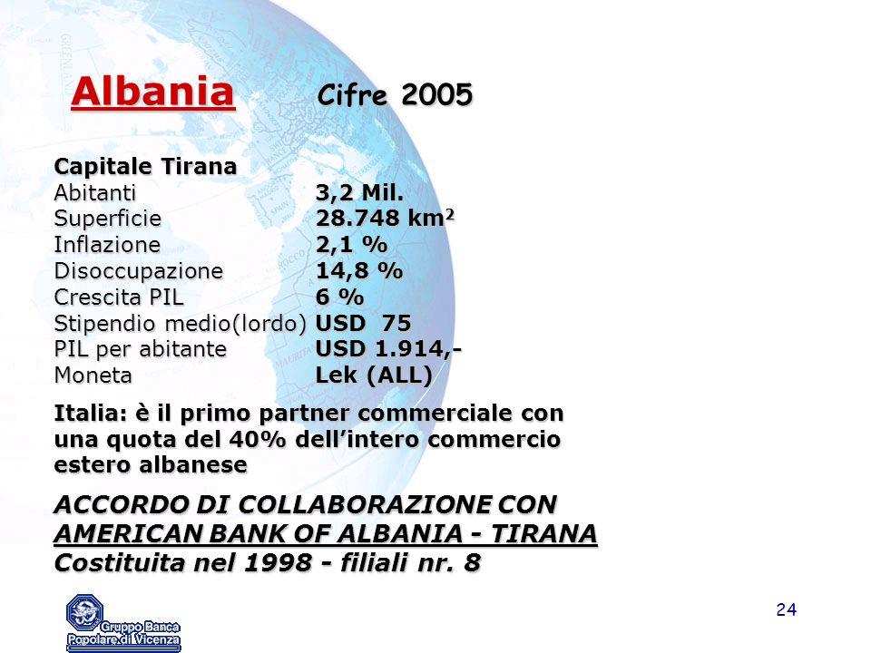 Albania Cifre 2005 ACCORDO DI COLLABORAZIONE CON