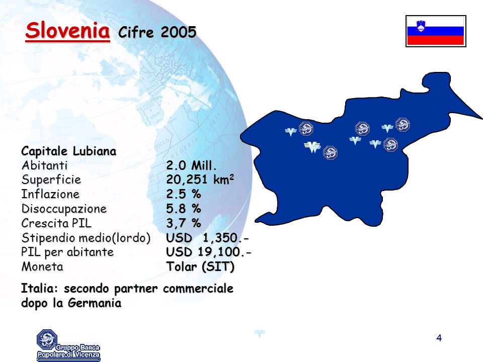 Slovenia Cifre 2005 Capitale Lubiana Abitanti 2.0 Mill.