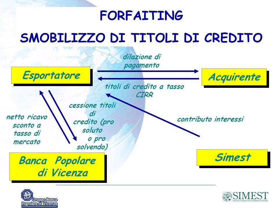 FORFAITING SMOBILIZZO DI TITOLI DI CREDITO