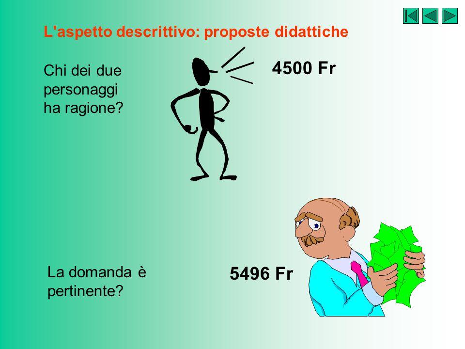 4500 Fr 5496 Fr L aspetto descrittivo: proposte didattiche