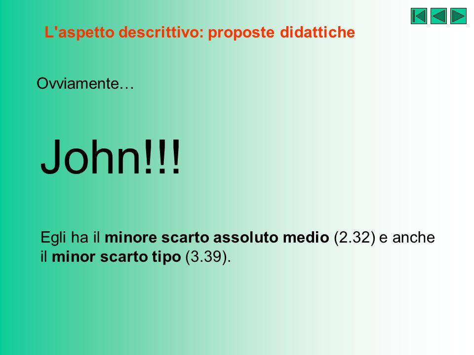 John!!! L aspetto descrittivo: proposte didattiche Ovviamente…