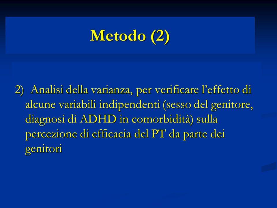 Metodo (2)