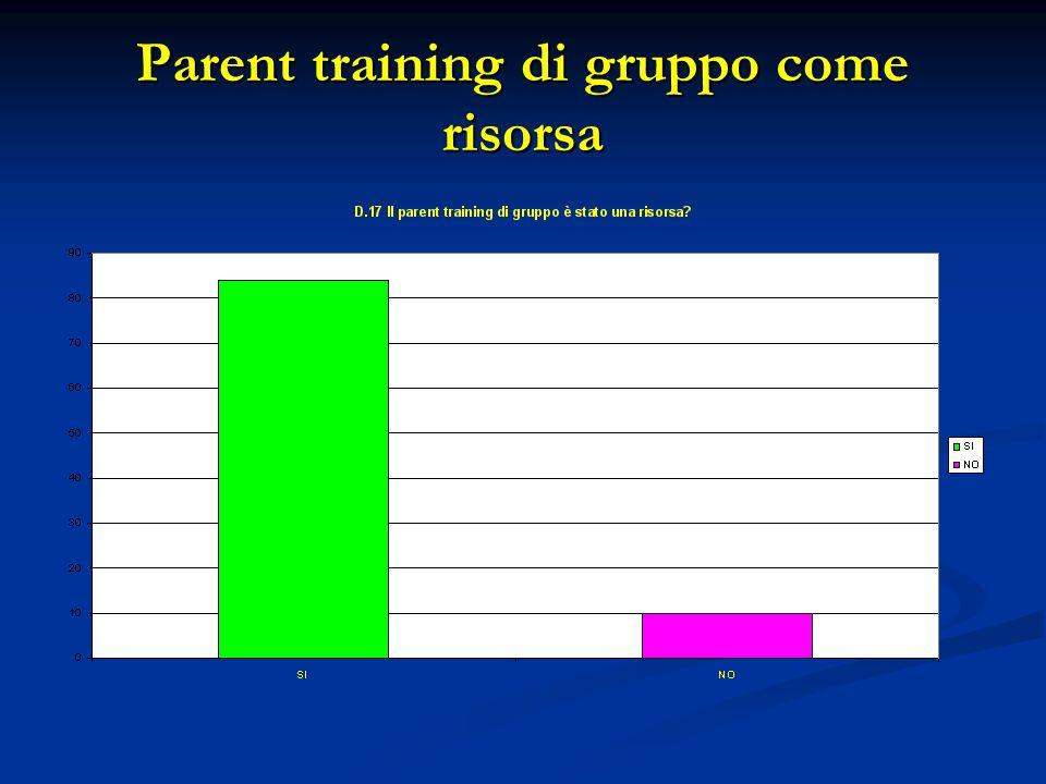 Parent training di gruppo come risorsa