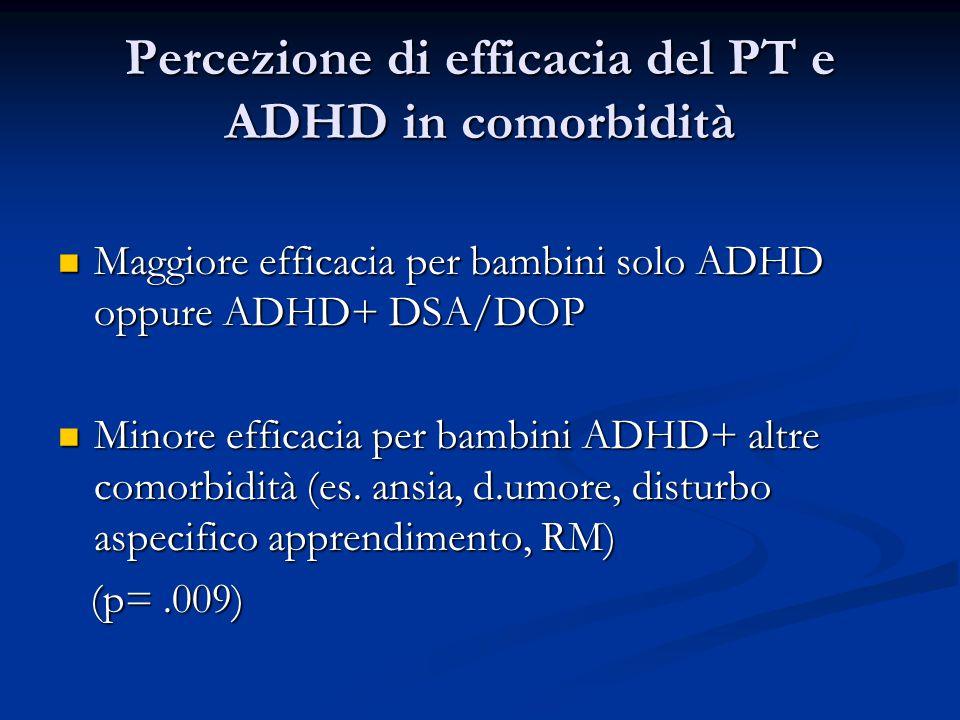 Percezione di efficacia del PT e ADHD in comorbidità