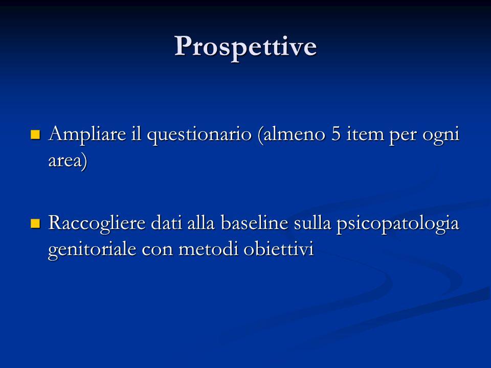 Prospettive Ampliare il questionario (almeno 5 item per ogni area)