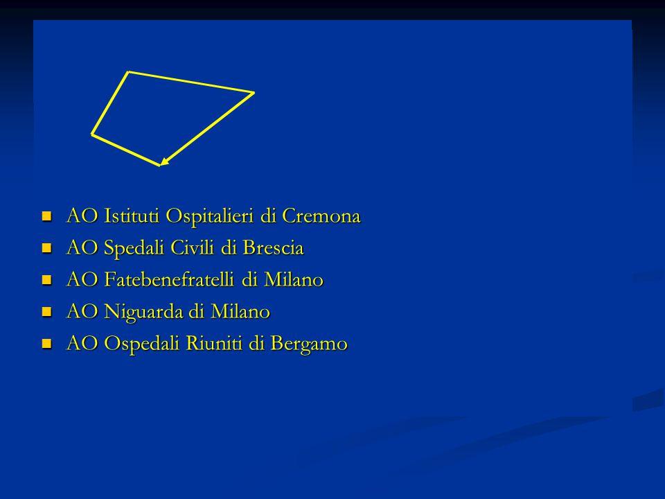 AO Istituti Ospitalieri di Cremona