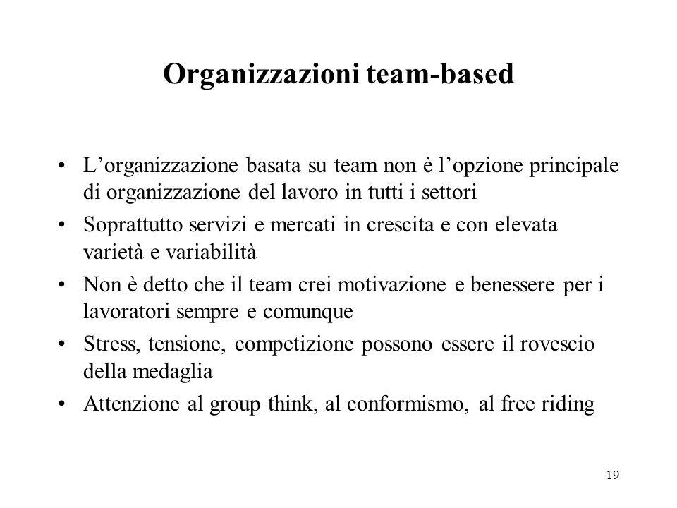 Organizzazioni team-based