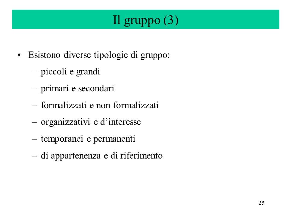 Il gruppo (3) Esistono diverse tipologie di gruppo: piccoli e grandi