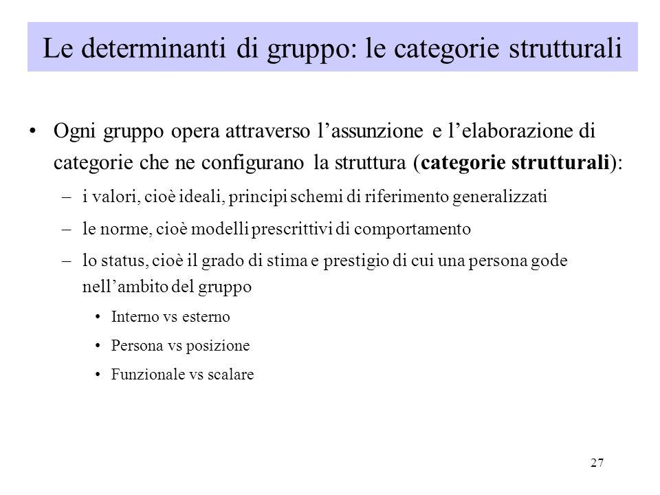 Le determinanti di gruppo: le categorie strutturali