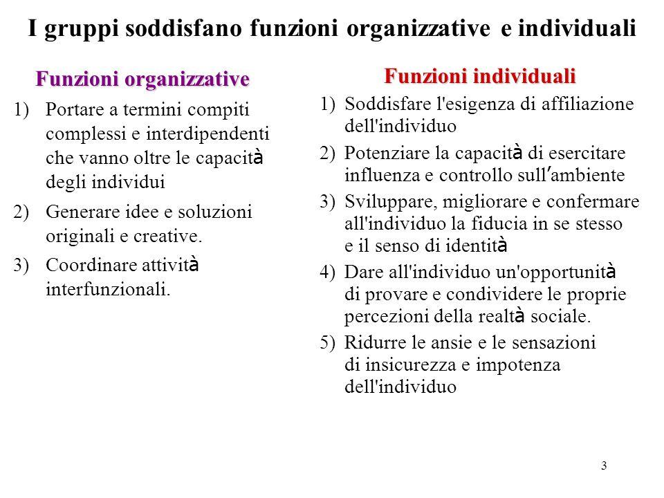 I gruppi soddisfano funzioni organizzative e individuali