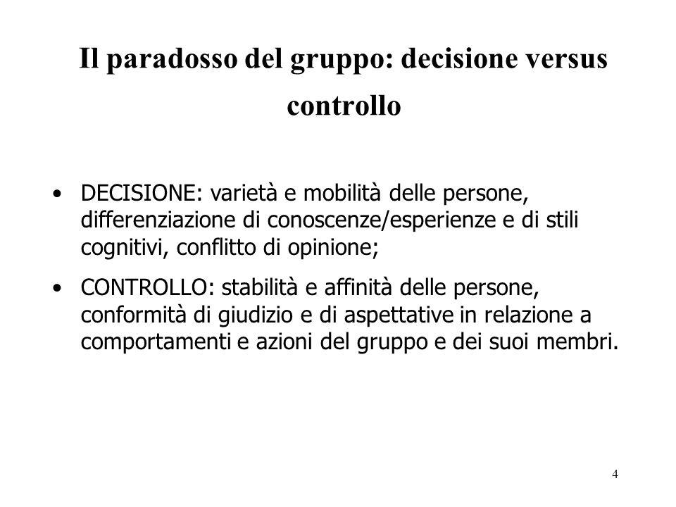 Il paradosso del gruppo: decisione versus controllo