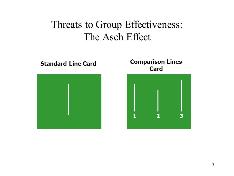 Threats to Group Effectiveness: The Asch Effect