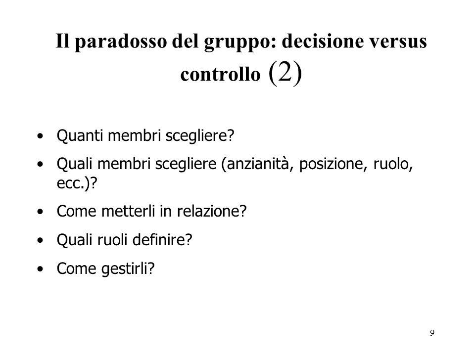 Il paradosso del gruppo: decisione versus controllo (2)