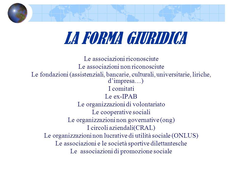 LA FORMA GIURIDICA Le associazioni riconosciute