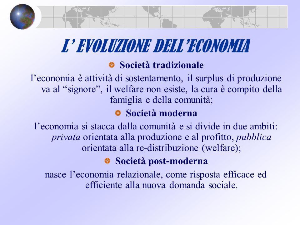 L' EVOLUZIONE DELL'ECONOMIA
