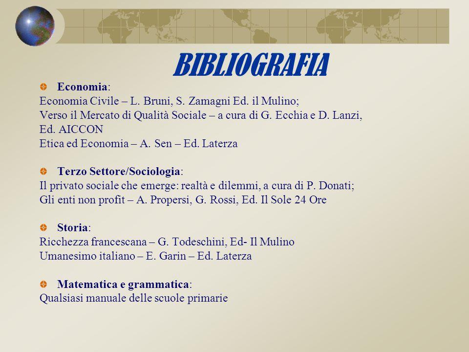 BIBLIOGRAFIA Economia: