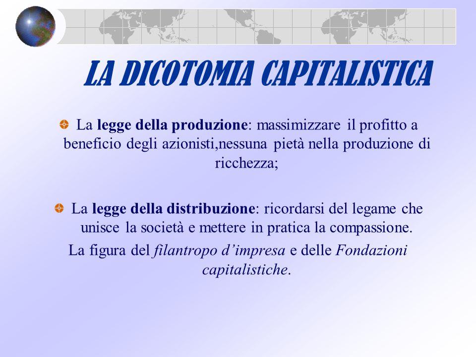 LA DICOTOMIA CAPITALISTICA